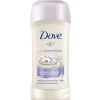 5 Perfect Long Lasting Anti-Perspirant For Ladies.
